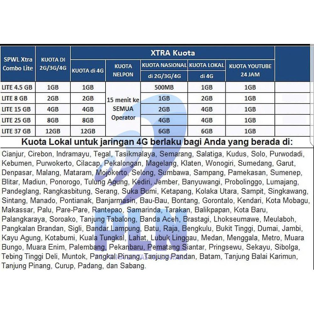 Xl Kartu Perdana Internet 45gb Xtra Combo Lite Hybrid 4g Kuota 25 Gb 25gb
