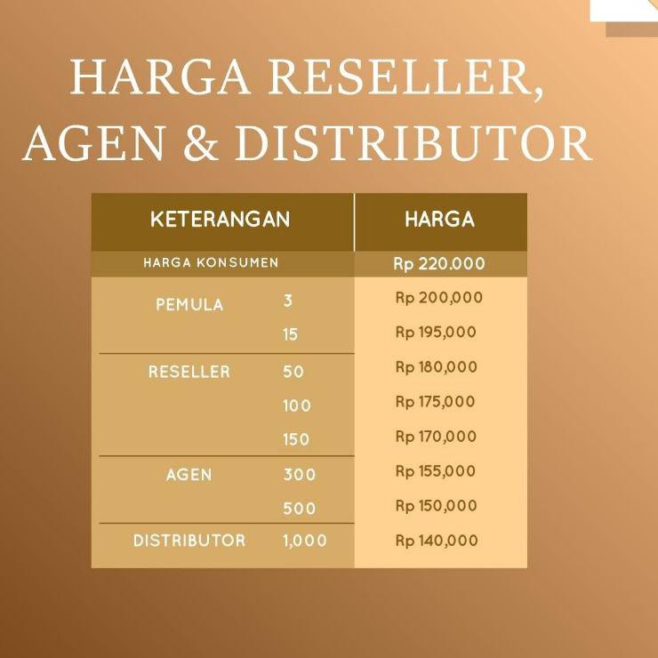 Best Seller - distributor resmi anzora skincare/anzora acne/anzora glow/jerawat/cream jerawat/paket