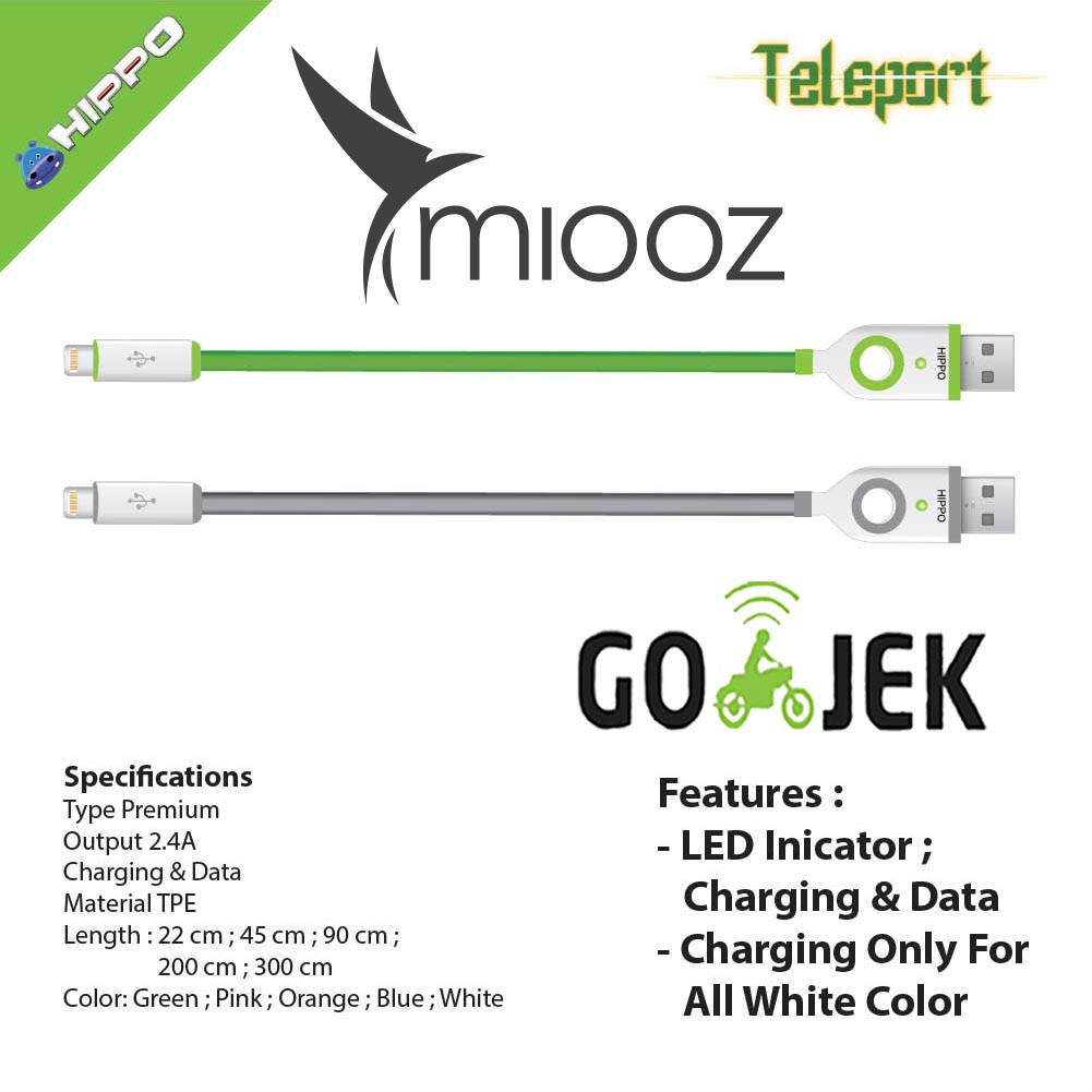 Adapter Charger Hippo Quick Sp Vp Fast Charging 30 2 Usb Garansi Valley Micro 100 Cm Tanpa Dus Kabel Data Blue Resmi Promo Shopee Indonesia