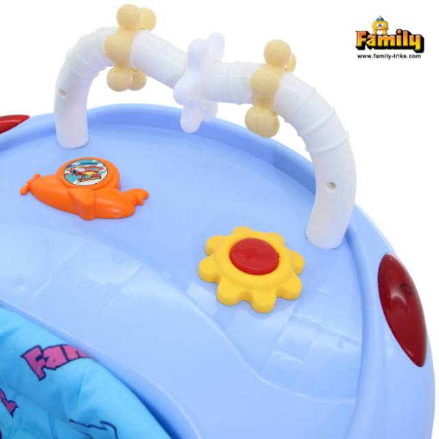 15++ Baby walker family 7758 ideas