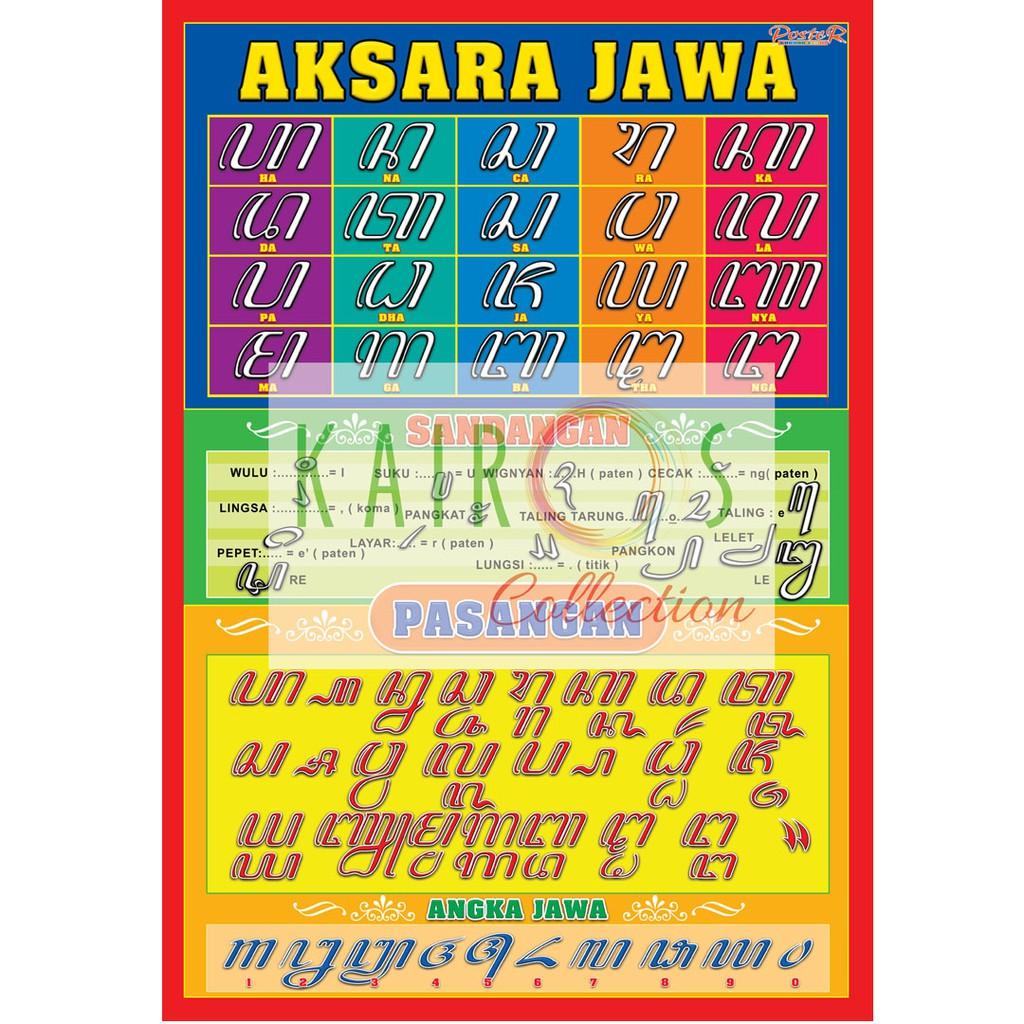 Poster Aksara Jawa