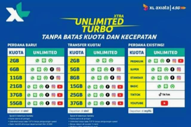 Paket Xl Unlimited Tanpa Kuota - Bebas internetan di jaringan 3g dengan koneksi internet yang ...