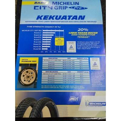 Michelin City Grip Pro 70/90 - 17 Tubeless Ban Motor. Source · ban