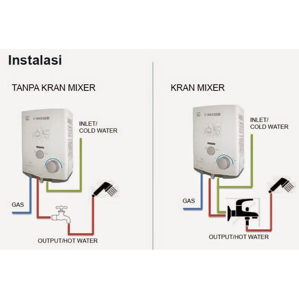 Water Heater Gas Pemanas Air Wasser Wh 506 A Ori Shopee Indonesia Instalasi pemanas air gas