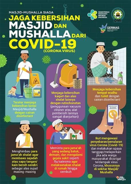 Poster Edukasi Corona Virus Ukuran A3 A4 Shopee Indonesia