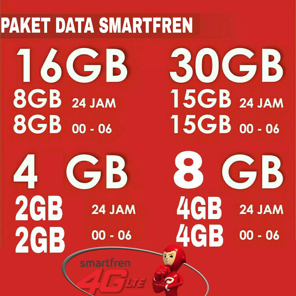 Jual Beli Produk Smartfren Data Voucher Shopee Indonesia Perdana 16gb