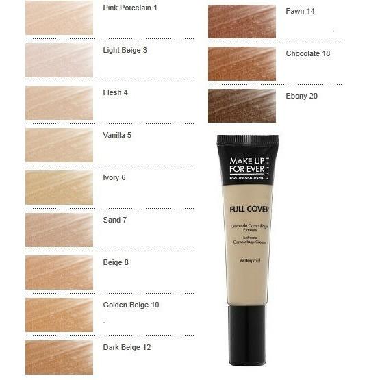 Makeup Forever Full Coverage Concealer