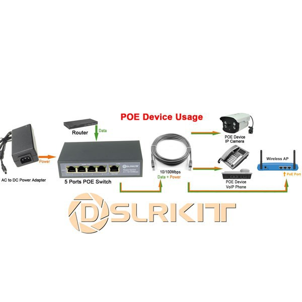 DSLRKIT 6 Ports 4 PoE Injector Power Over Ethernet Switch without Power Adapter