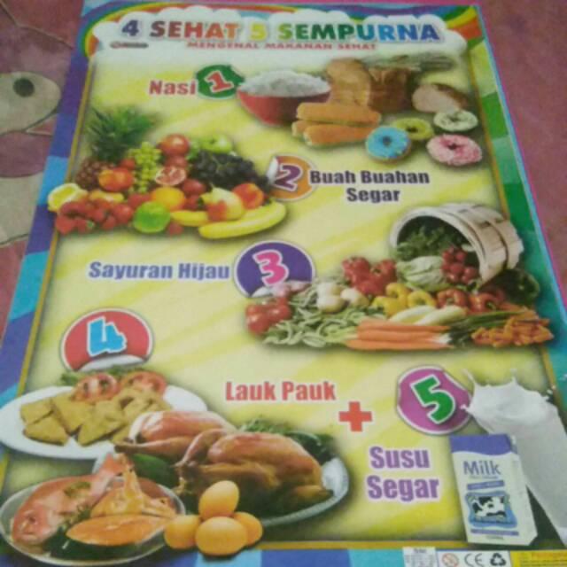 Poster Edukasi Anak Makanan 4 Sehat 5 Sempurna Shopee Indonesia