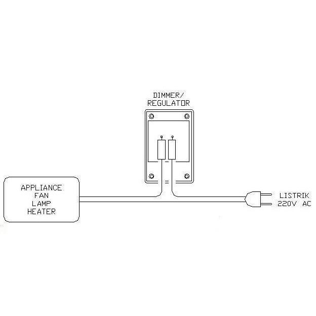 Dimmer AC 220V 1000W pengatur kecepatan motor listrik, dinamo, gerinda, bor, kipas