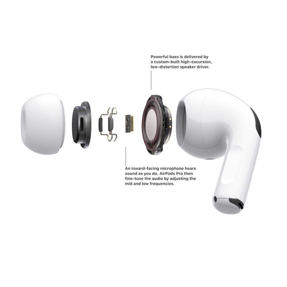 Airpods Pro 3rd Generation 1 1 Airpods 3 Tws With Wireless Charging Case Wireless Bluetooth Headset Shopee Indonesia