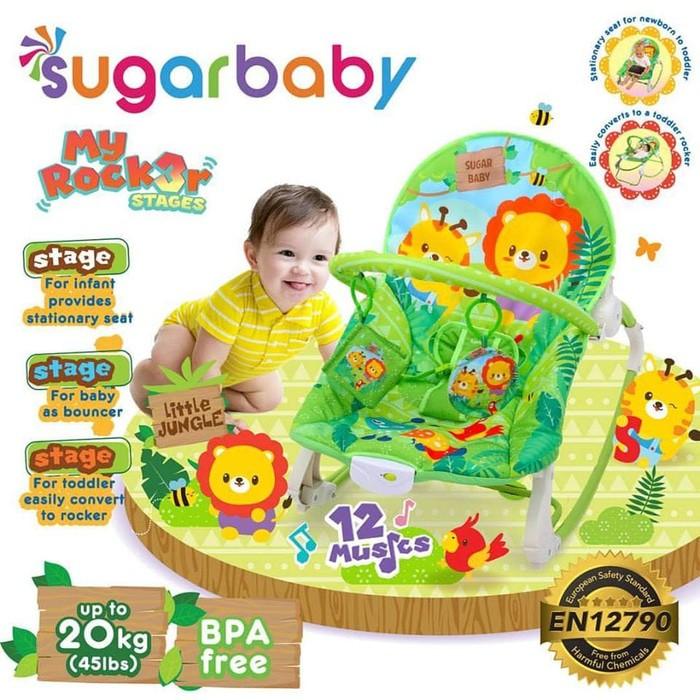 3bc0c9e78808 SUGAR BABY BOUNCER KURSI MAINAN BAYI MY ROCKER 3 STAGES Motif Little ...