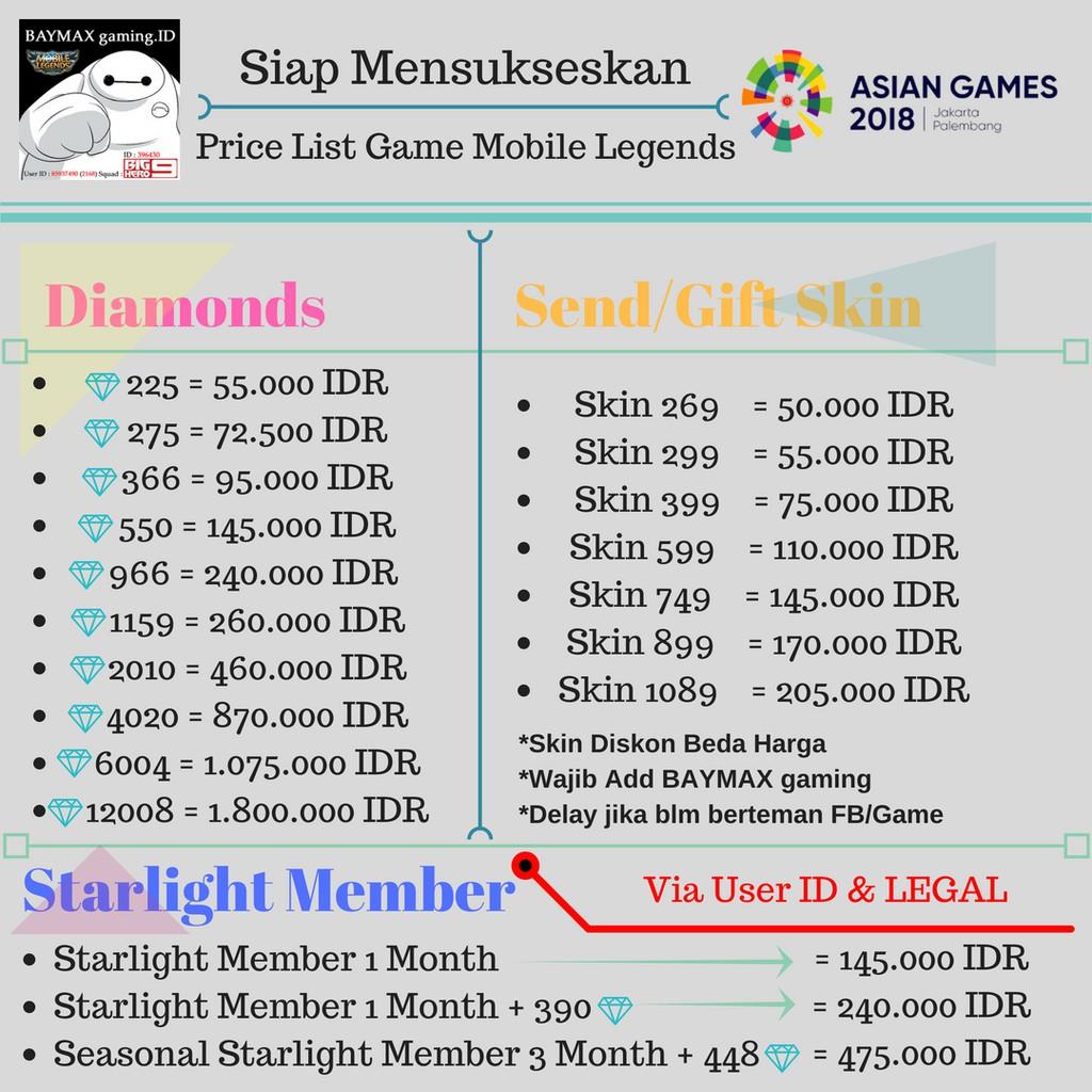 Gift Skin Gusion Mobile Legends Send Present Ml  Dan Aman Mlbb 100 Legal Resmi Murah Shopee Indonesia