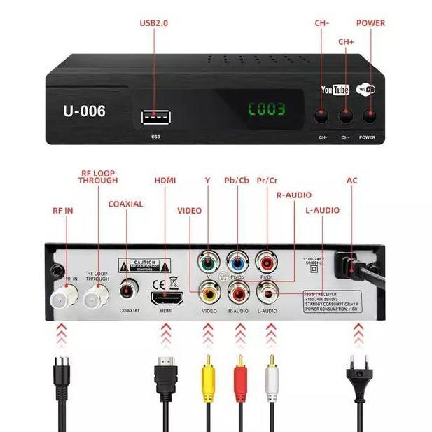 EZ-BOX SET TOP BOX DVB-T2 PENERIMA SIARAN TELEVISI DIGITAL YOUTUBE WIFI (KODE 1831)