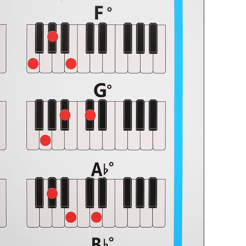 Yoostyle 88 Kunci Piano Untuk Latihan Shopee Indonesia