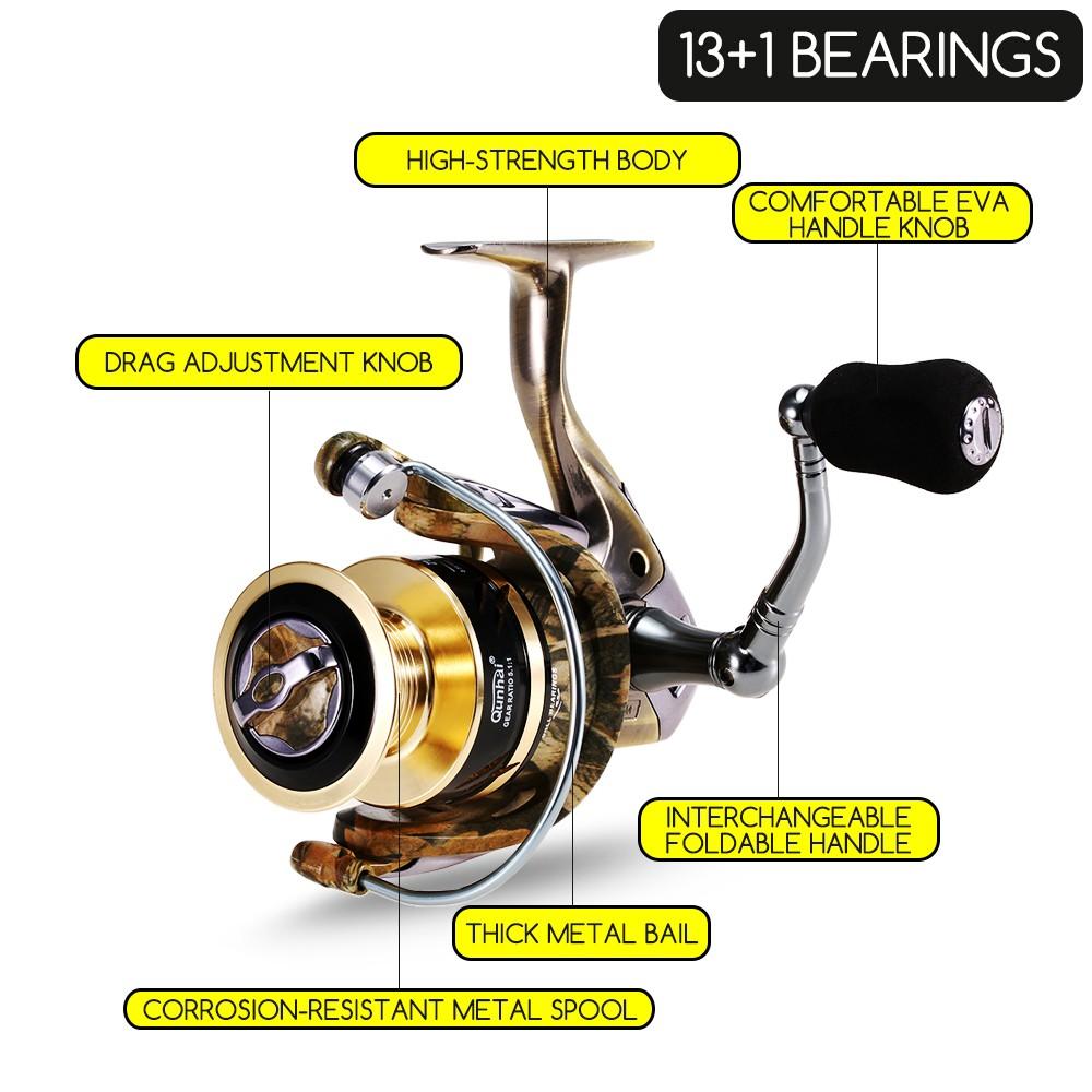 6 Models Fresh//Saltwater 12 Ball Bearings 5.5:1 Gear Ratio Spinning Fishing Reel