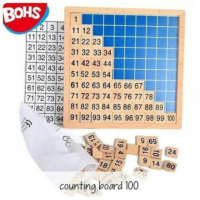 EDUFUNTOYS - Counting board 1-100/ Papan Berhitung 1-100 | Shopee Indonesia