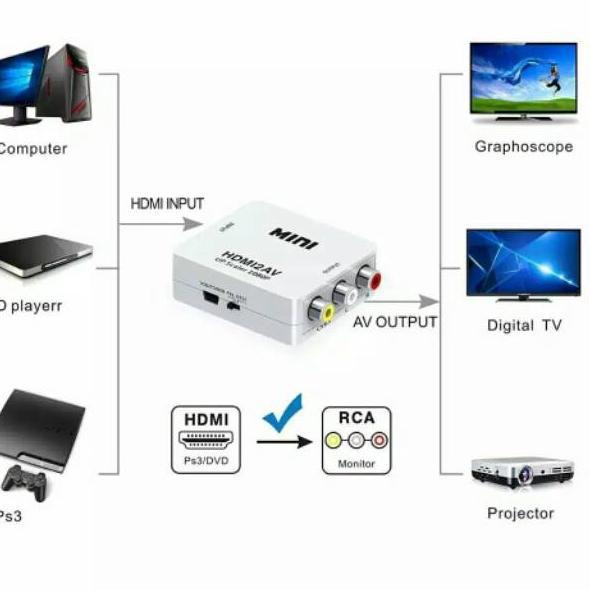 D7c Hdmi To Rca Converter Adapter Mini Box Hdmi To Av Rca Hdmi2av Hdmi Ke Tv Tabung Alat Hp Ke T Shopee Indonesia
