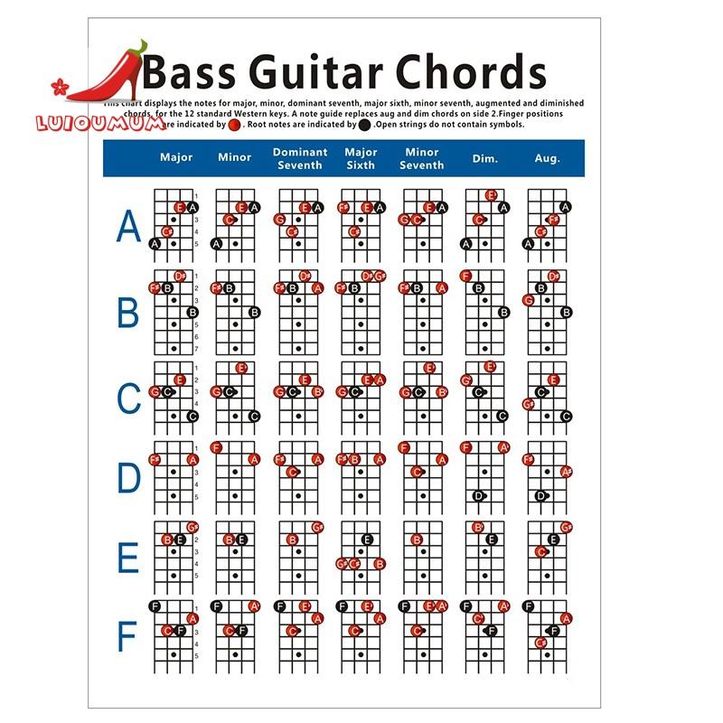 Gitar Bass Elektrik Untuk Latihan Diagram Diagram Kecil