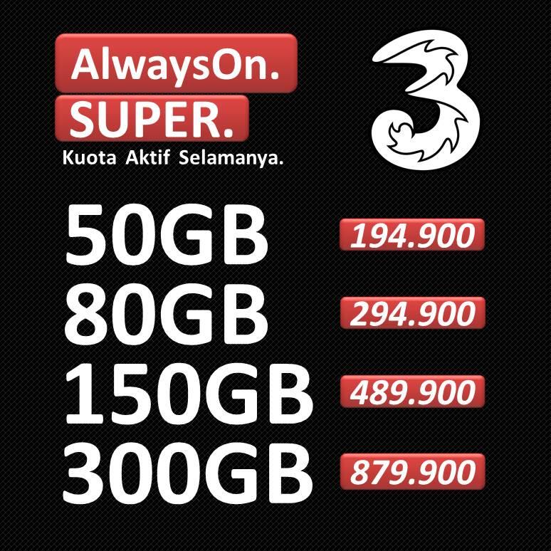TRI AON 50GB 80GB 150GB 300GB AON TRI