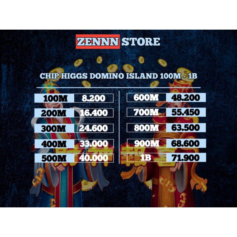 KOIN COIN CHIPS CHIP HIGGS DOMINO ISLAND ECERAN 100M-500M