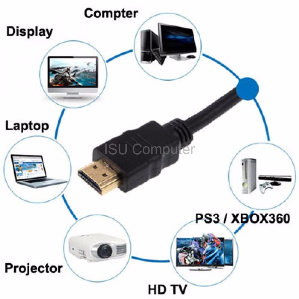 Kabel Lan 30m Cat5e 30meter Utp Cable 30 M Network Meter Shopee Rj45 Cat 5e Terpasang Konektor Indonesia