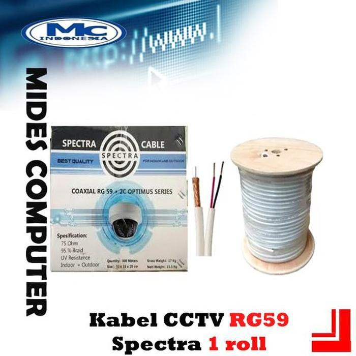 Kabel Coaxial CCTV RG95 Spectra 1 roll