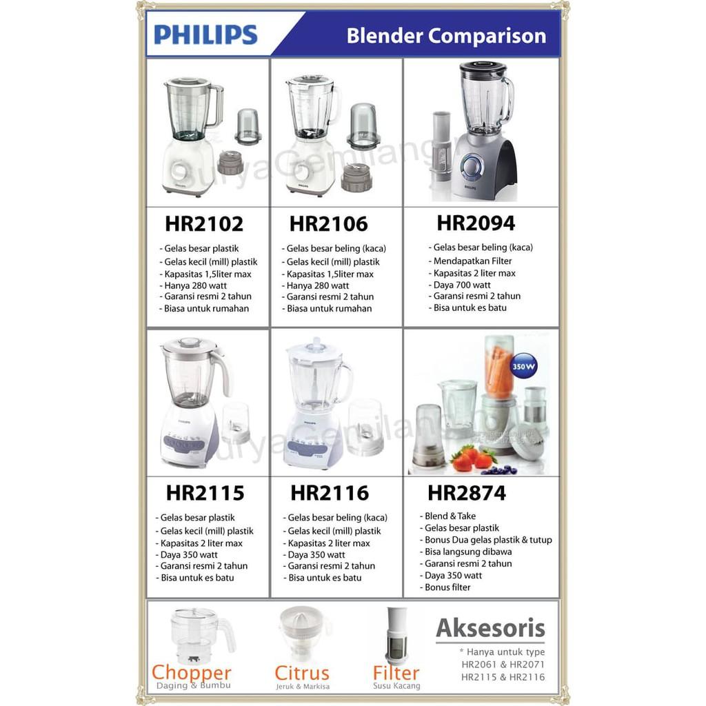 Blender Philips Elektronik Temukan Harga Dan Penawaran Perangkat Hr2116 Biru Putih Kaca Dapur Online Terbaik November 2018 Shopee Indonesia