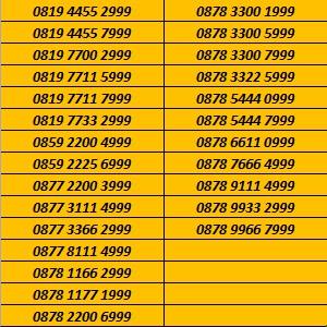 Nomor Cantik Kartu Perdana AS Seri Triple AA Akhiran 00 | Shopee Indonesia