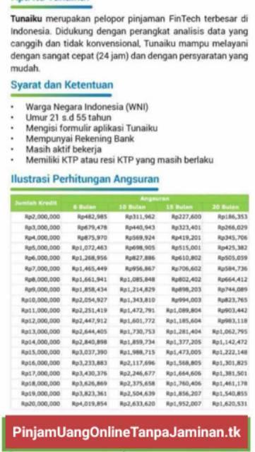 Piinjaman Kredit Tanpa Agunan Palembang Pekanbaru Medan Bayar Angsur Perbulan Limit 20juta Shopee Indonesia