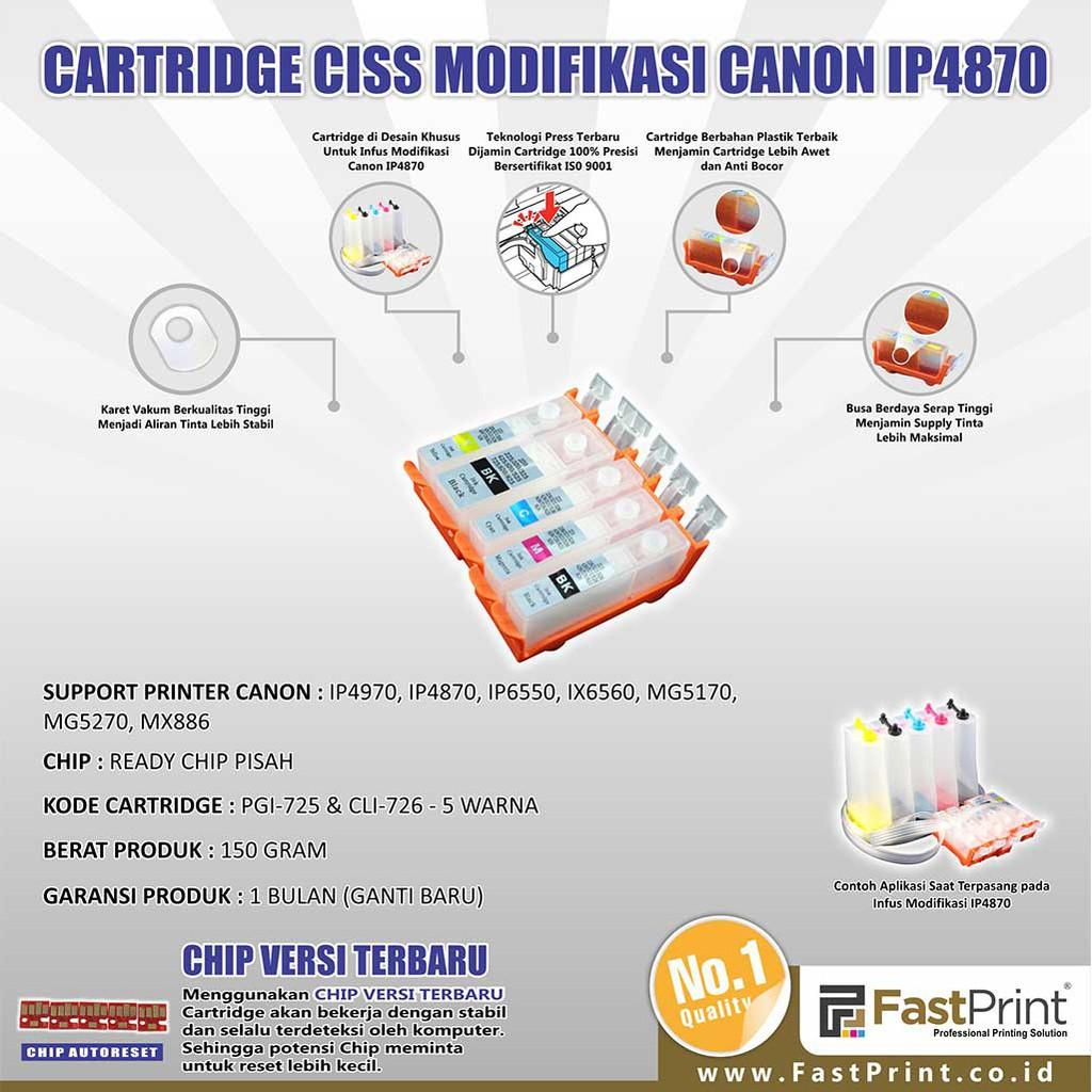 Toolkit Penyedot Cartridge Original Canon Hp Model Tinggi Pg 40 Cl Damper Infus Printer Dan Ink Controller Tinta Tidak Bocor Kontrol 41 740 741 Hp22 Hp27 Hp28 Shopee Indonesia