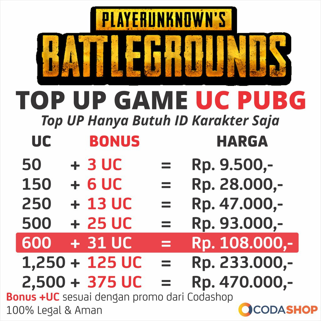 Pubg Top Up Uc Pubg Game Mobile Legal Shopee Indonesia