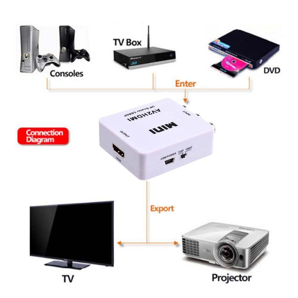 Jual Hp Pavilion X360 14 Ba161tx Garansi Resmi Core I5 8250u 8core 13 U170tu 4gb Ci3
