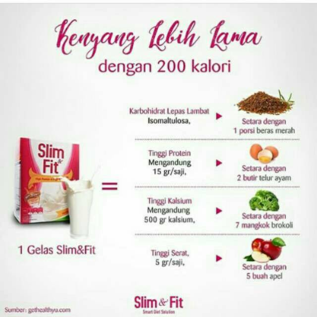 Slim Fit Susu Diet Rendah Kalori Mengenyangkan Diet