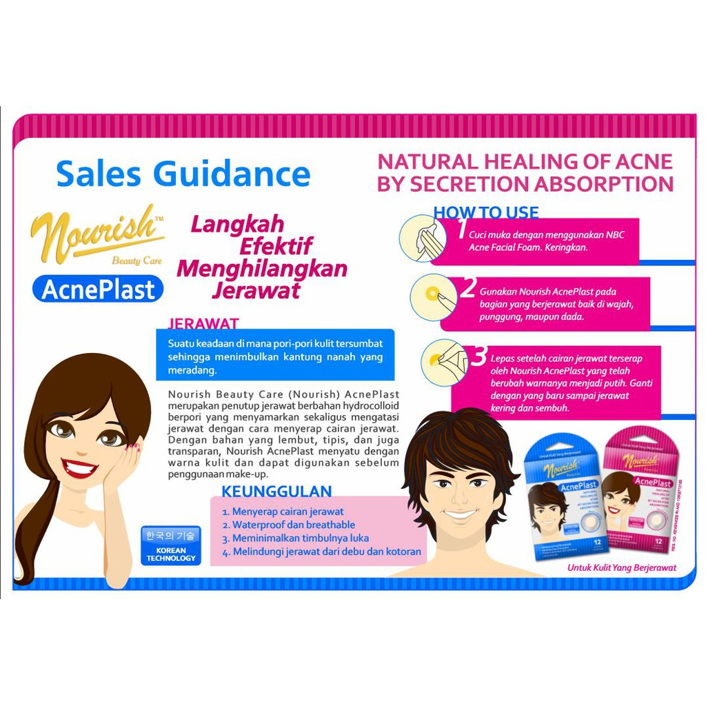 Nourish Beauty Care Acne Plast 1 Pack Isi 12 Penghilang Jerawat Pojok Belanja Bisa Cod Shopee Indonesia