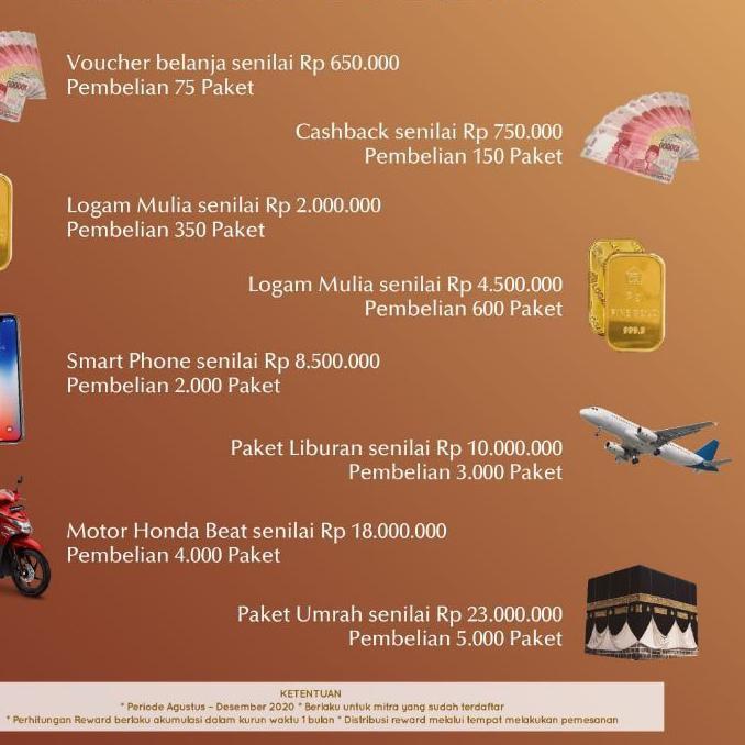 11.11 Promo  distributor resmi anzora skincare/anzora acne/anzora glow/jerawat/cream jerawat/paket .