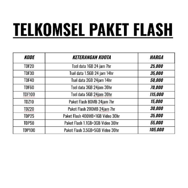 Paket Kuota Data Internet Telkomsel Flash Simpati As Inject Murah Shopee Indonesia