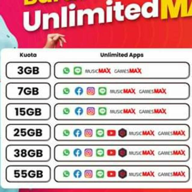 Fresh 2 Bulan Masa Aktif Kuota Paketan Murah Kartu Perdana Telkomsel Unlimited Max Shopee Indonesia