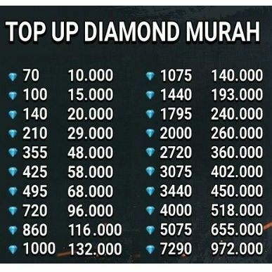 TOP UP DM FF MURAH FAST VIA ID FREE FIRE DIAMOND MEMBER MINGGUAN MEMBER BULANAN