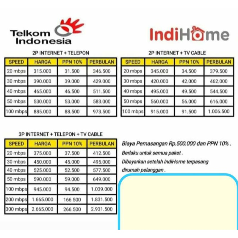 Paket Wifi Indihome Harga Terbaik Agustus 2021 Shopee Indonesia