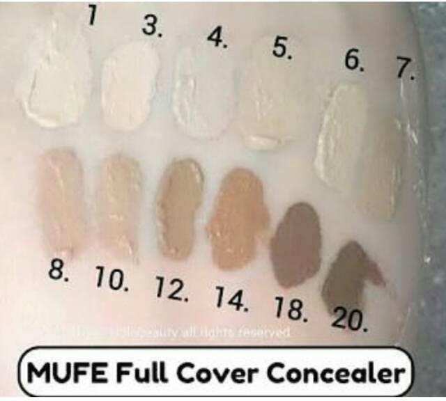 Makeup Forever Full Concealer