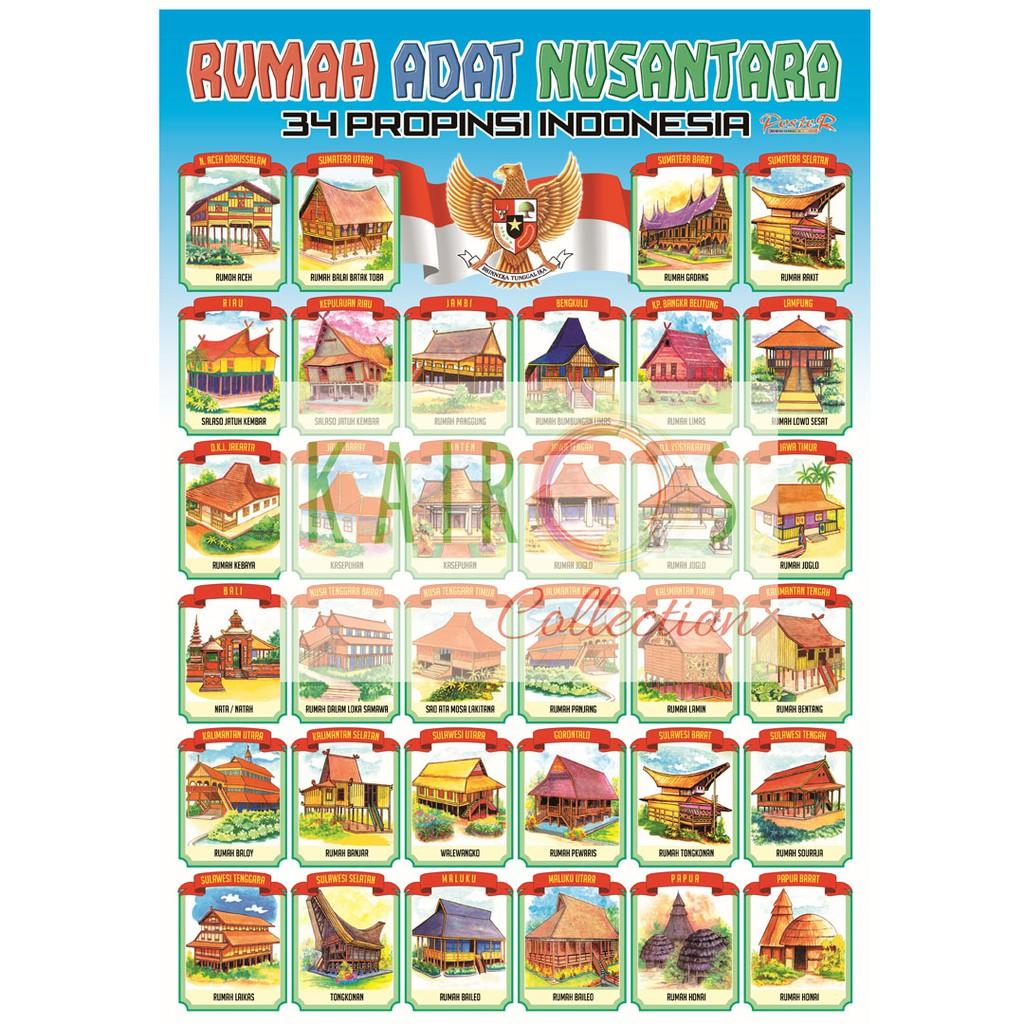 Poster Rumah Adat Nusantara Indonesia Shopee Indonesia