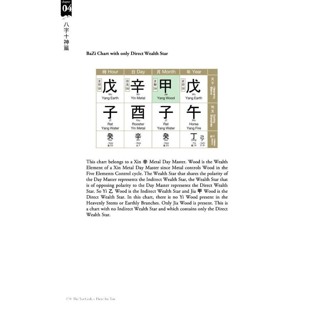 The Ten Gods Bazi By Joey Yap (Pdf Ebook)