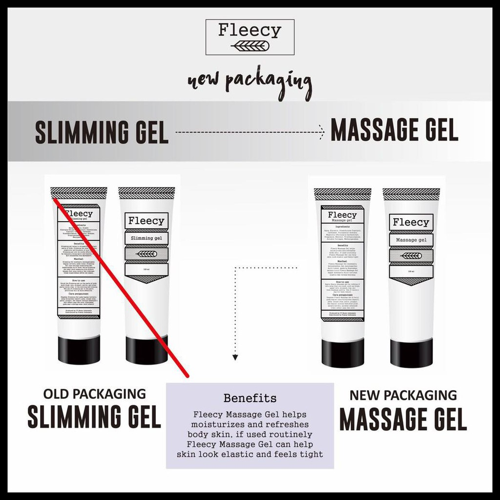 Grosir 925 Fleecy Slimming Gel Lotion Fleecy Original 100% | Shopee Indonesia