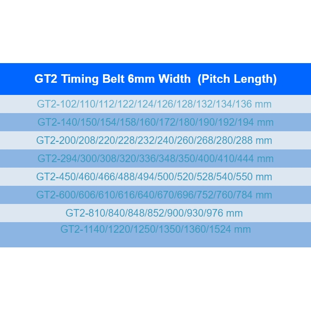 GT2 Timing Belt 784mm Closed Fit Synchronous Wheel for 3D Printer