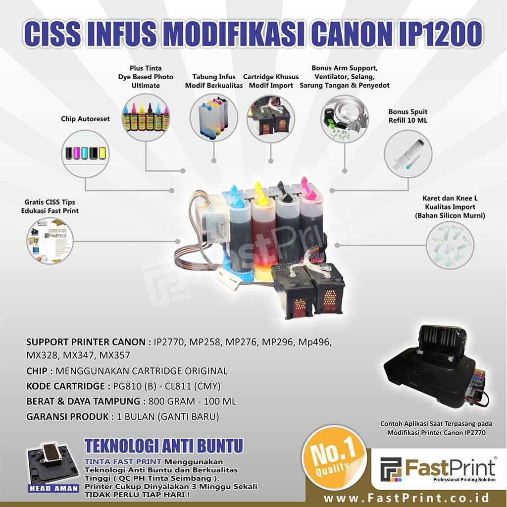 Spuit Suntik 20 Ml 20ml Cc 20cc Shopee Indonesia Head Cleaner Standard Fastprint Plus Toolkit Pembersih