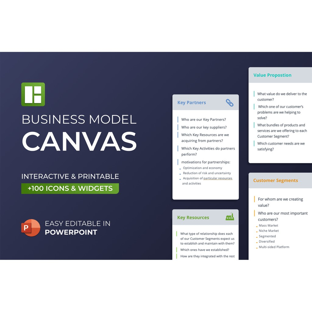 Business Model Canvas PowerPoint Template | Shopee Indonesia