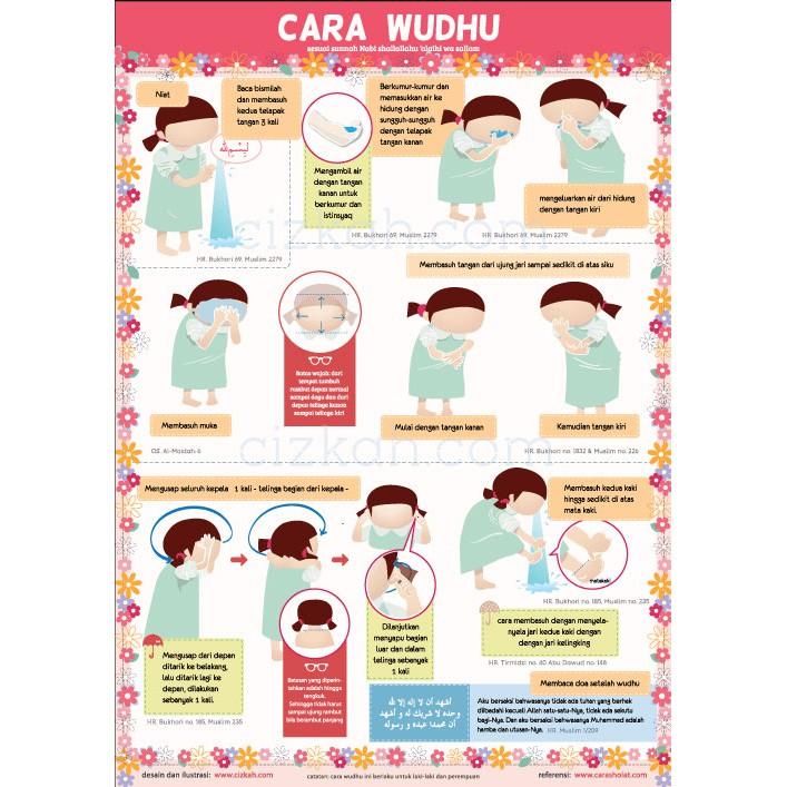 Gambar Kartun Wanita Wudhu Poster Cara Wudhu Anak Perempuan Shopee Indonesia