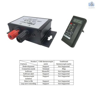 3M K type High Temperature 100~1250 Degree Thermocouple 100mm Probe Sens