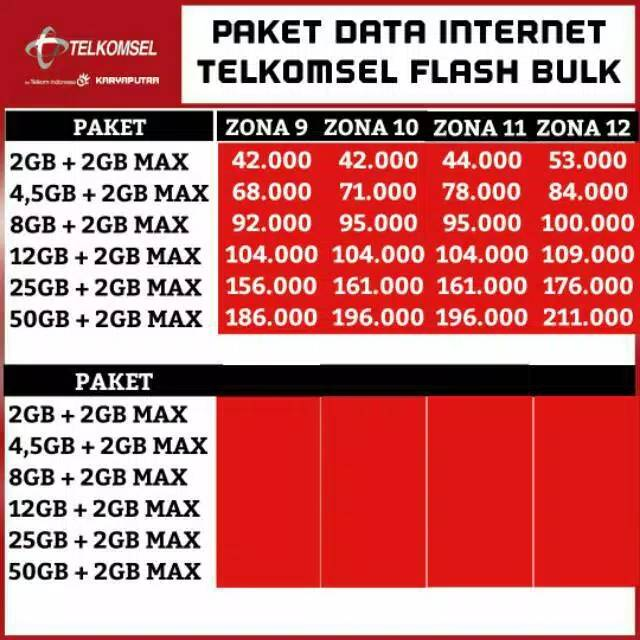 Murah Injek Isi Ulang Kuota Telkomsel Bulk Zona 9 12 Lebih Murah 24jam 30hari Shopee Indonesia
